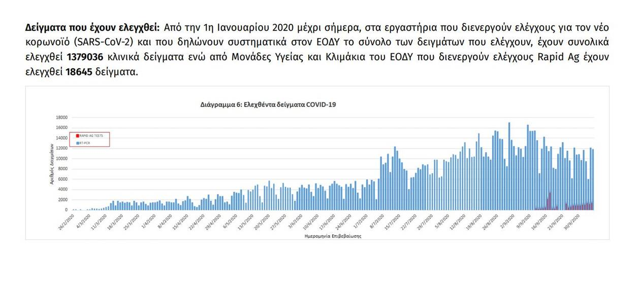 https://cdn.cnngreece.gr/media/news/2020/10/07/237530/photos/snapshot/eody7.jpg
