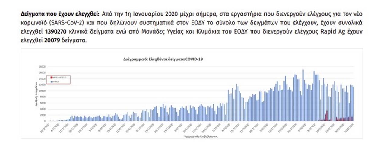 https://cdn.cnngreece.gr/media/news/2020/10/08/237631/photos/snapshot/Screenshot_8.jpg