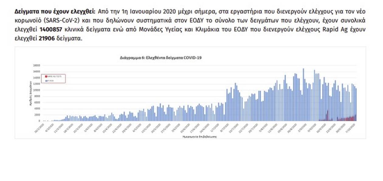 https://cdn.cnngreece.gr/media/news/2020/10/09/237769/photos/snapshot/Screenshot_8.jpg