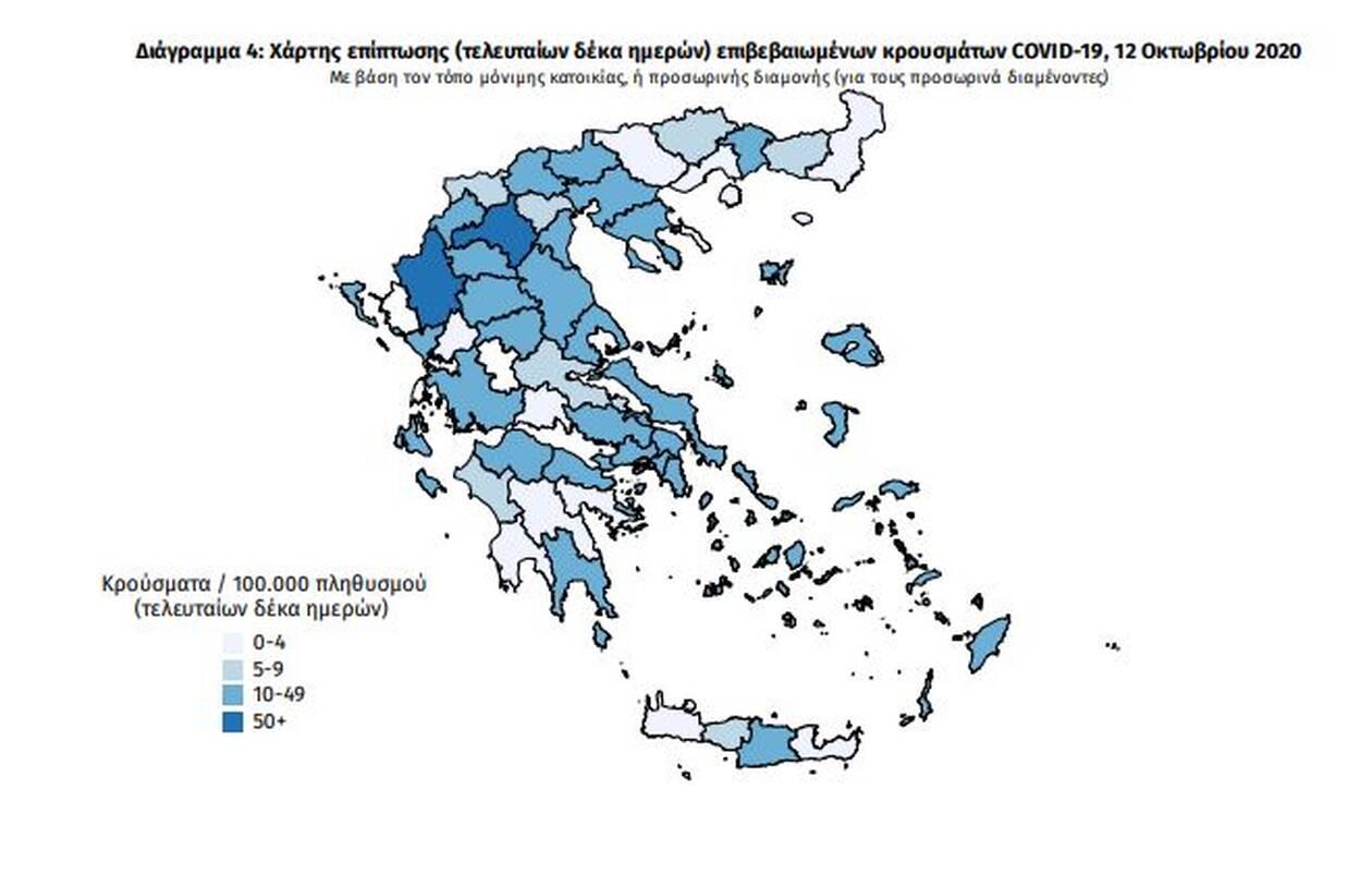 https://cdn.cnngreece.gr/media/news/2020/10/12/238124/photos/snapshot/diagramma5.jpg