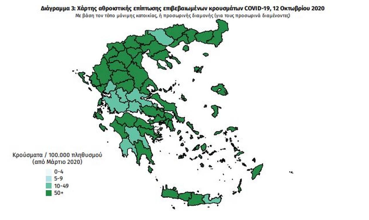 https://cdn.cnngreece.gr/media/news/2020/10/12/238133/photos/snapshot/diagramma4.jpg