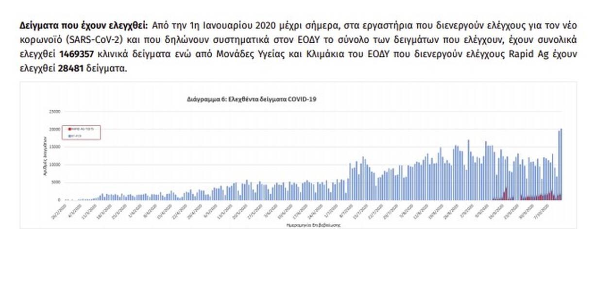 https://cdn.cnngreece.gr/media/news/2020/10/14/238447/photos/snapshot/Screenshot_8.jpg