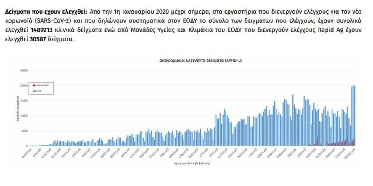 https://cdn.cnngreece.gr/media/news/2020/10/15/238622/photos/snapshot/2.jpg