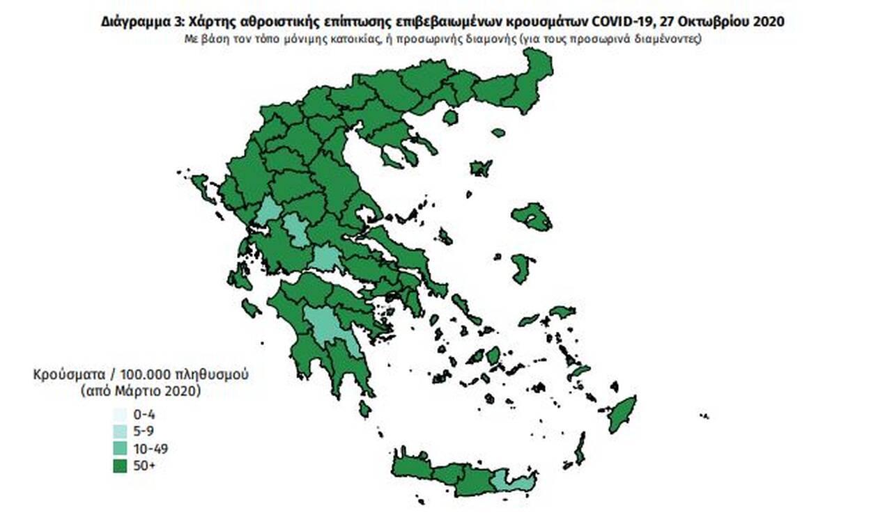 https://cdn.cnngreece.gr/media/news/2020/10/27/240252/photos/snapshot/krousmata4.jpg