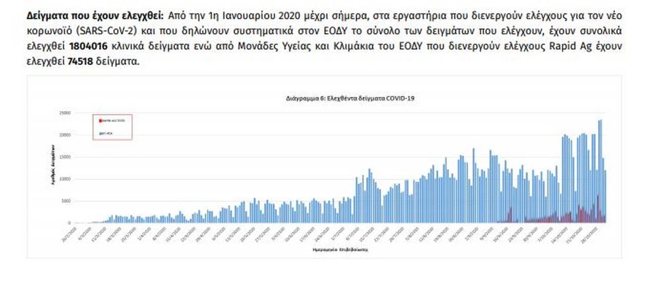 https://cdn.cnngreece.gr/media/news/2020/11/02/241039/photos/snapshot/xartis-covid7.jpg