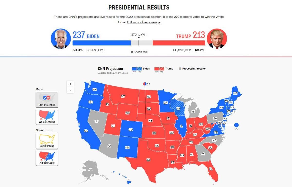 Εκλογές ΗΠΑ: Ο Τραμπ αμφισβητεί εκ νέου μέσω Twitter το αποτέλεσμα των εκλογών