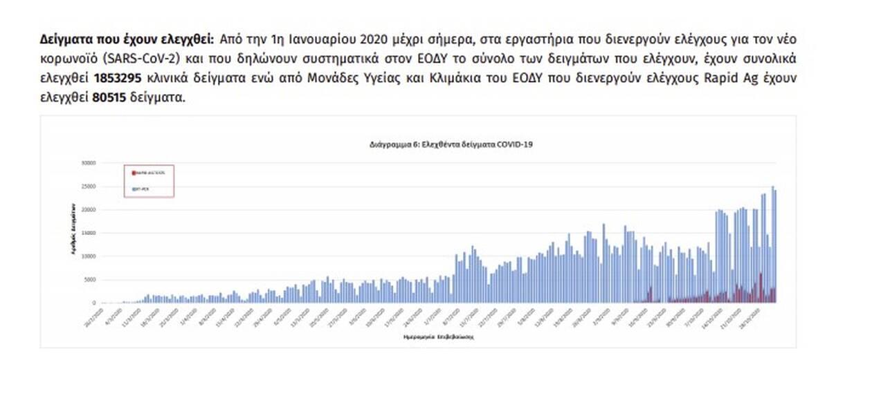 https://cdn.cnngreece.gr/media/news/2020/11/04/241357/photos/snapshot/kroysmata-7.jpg