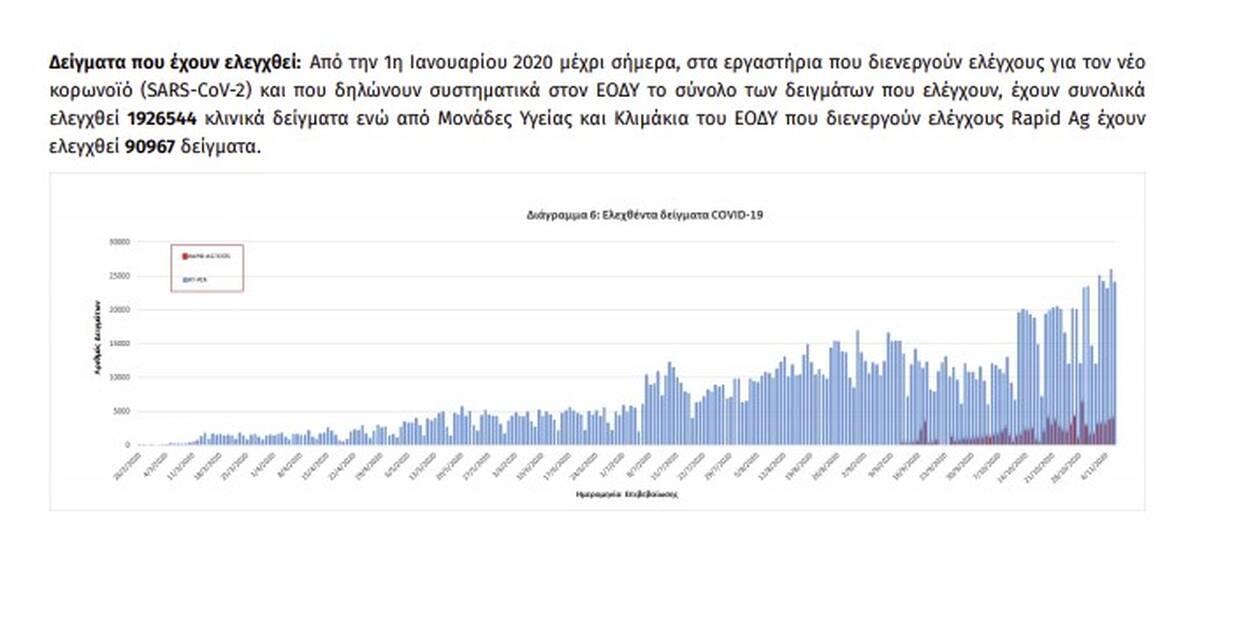 https://cdn.cnngreece.gr/media/news/2020/11/08/241796/photos/snapshot/kroysmata-6.jpg
