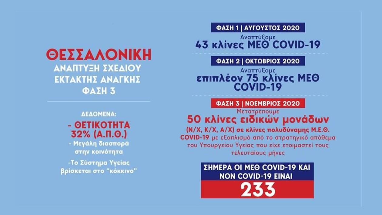 https://cdn.cnngreece.gr/media/news/2020/11/10/242172/photos/snapshot/pinakas-3.jpg