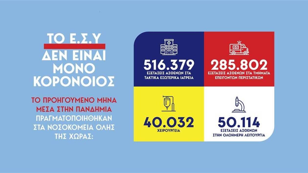 https://cdn.cnngreece.gr/media/news/2020/11/10/242172/photos/snapshot/pinakas-7.jpg