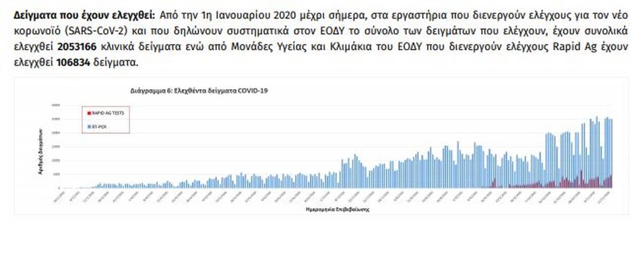 https://cdn.cnngreece.gr/media/news/2020/11/13/242681/photos/snapshot/krousmata7.jpg