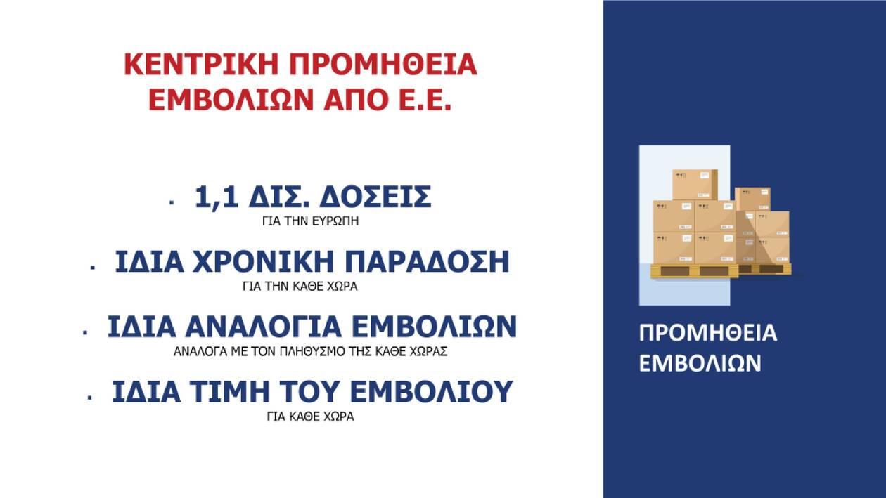 https://cdn.cnngreece.gr/media/news/2020/11/18/243347/photos/snapshot/emboliasmoi-11.jpg