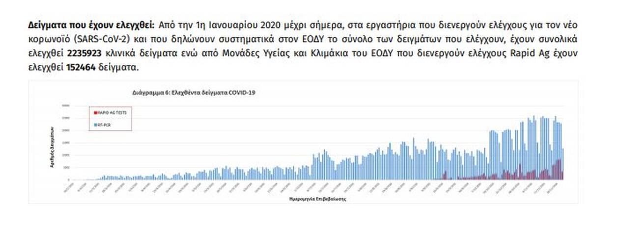 https://cdn.cnngreece.gr/media/news/2020/11/22/243861/photos/snapshot/koronoios7.jpg