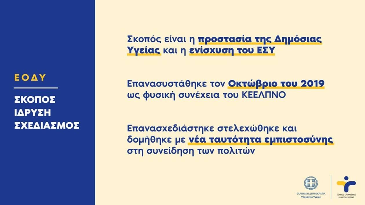 https://cdn.cnngreece.gr/media/news/2020/11/25/244334/photos/snapshot/eody-Slide2.jpg