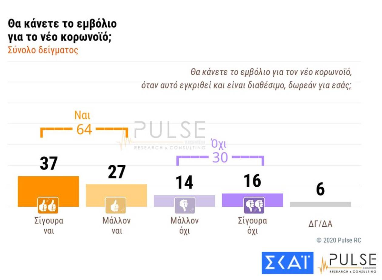 https://cdn.cnngreece.gr/media/news/2020/11/26/244503/photos/snapshot/pulse-5.jpg