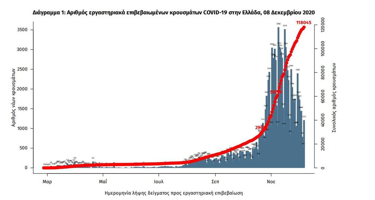 https://cdn.cnngreece.gr/media/news/2020/12/08/246114/photos/snapshot/pinakas-1.jpg