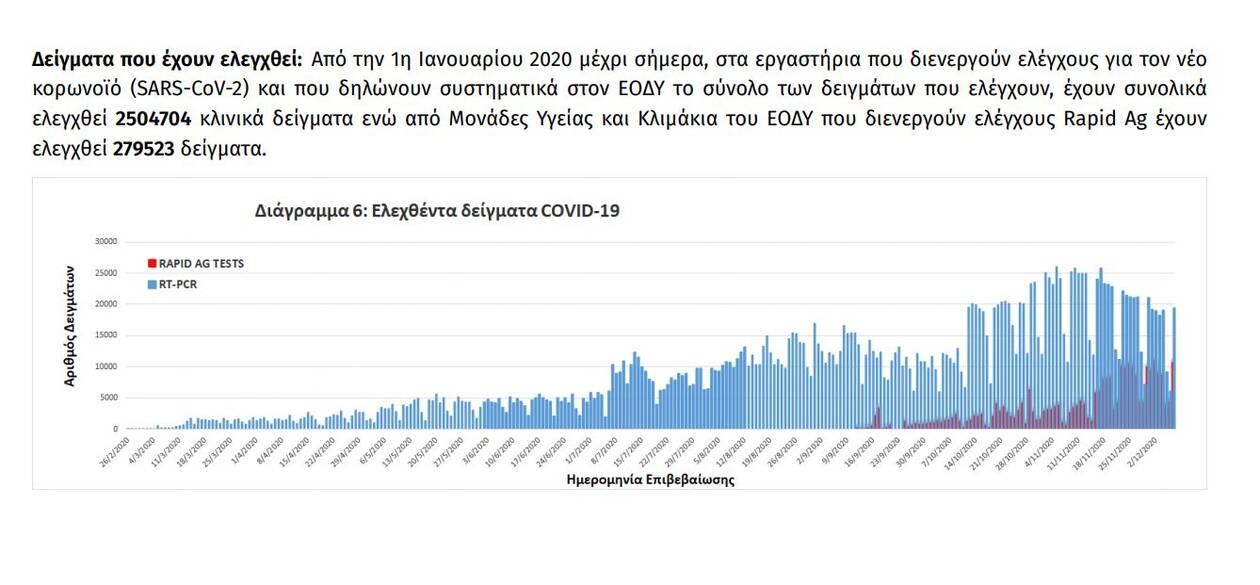 https://cdn.cnngreece.gr/media/news/2020/12/08/246114/photos/snapshot/pinakas-7.jpg