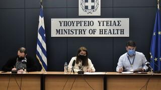 Κορωνοϊός: Μείωση κρουσμάτων και εισαγωγών στα νοσοκομεία - Καμπανάκι για τις γιορτές