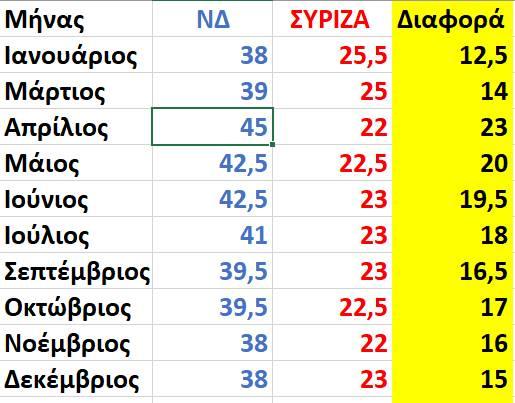 Pulse ND Syrizq 2020