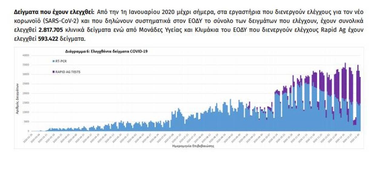https://cdn.cnngreece.gr/media/news/2021/01/01/249001/photos/snapshot/koronoios6.jpg