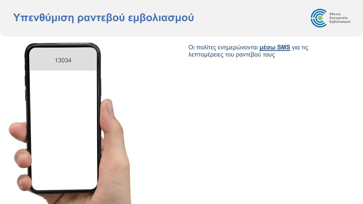 https://cdn.cnngreece.gr/media/news/2021/01/11/250197/photos/snapshot/Emvolio.gov.gr-platform-presentation_vFinal-fixed-2-page-030.jpg
