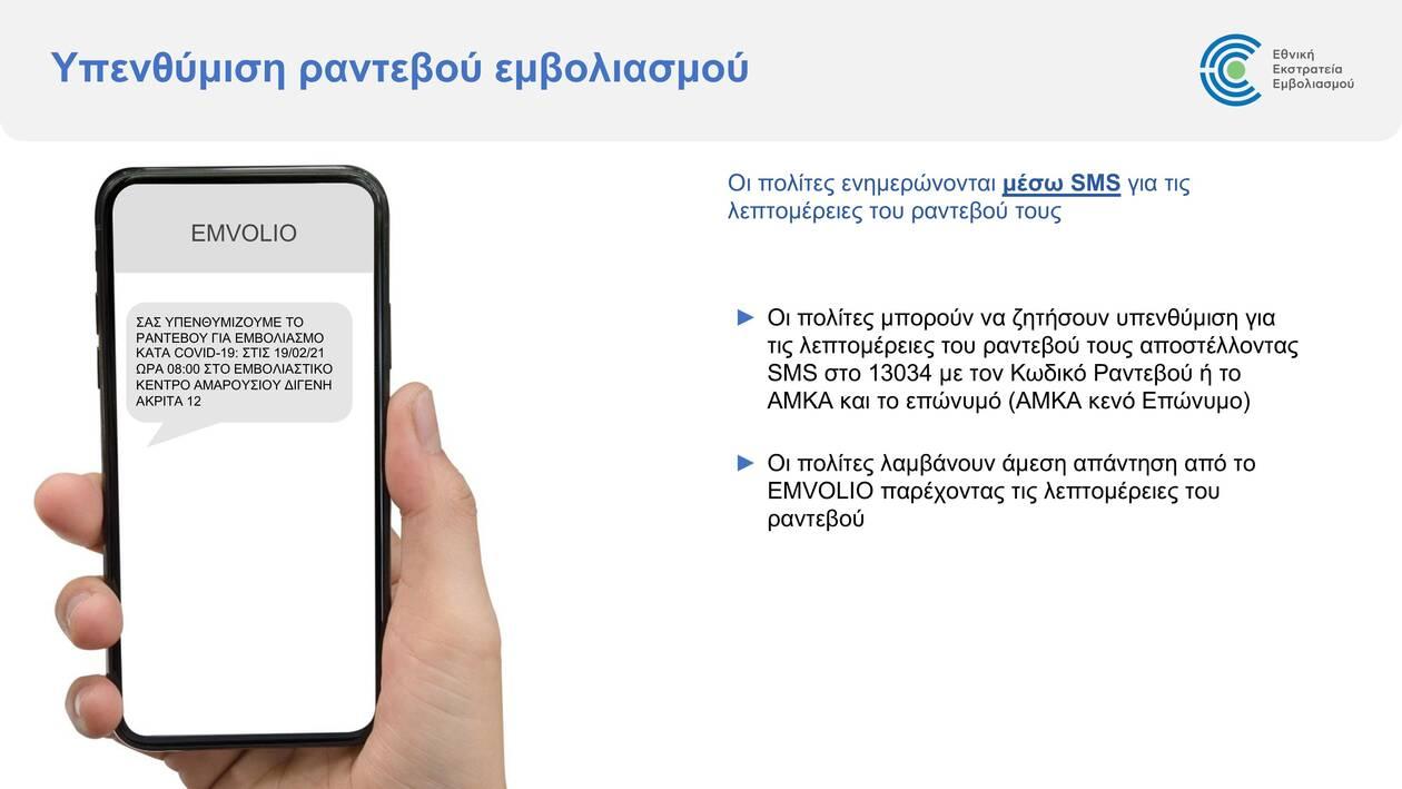 https://cdn.cnngreece.gr/media/news/2021/01/11/250197/photos/snapshot/Emvolio.gov.gr-platform-presentation_vFinal-fixed-2-page-032.jpg