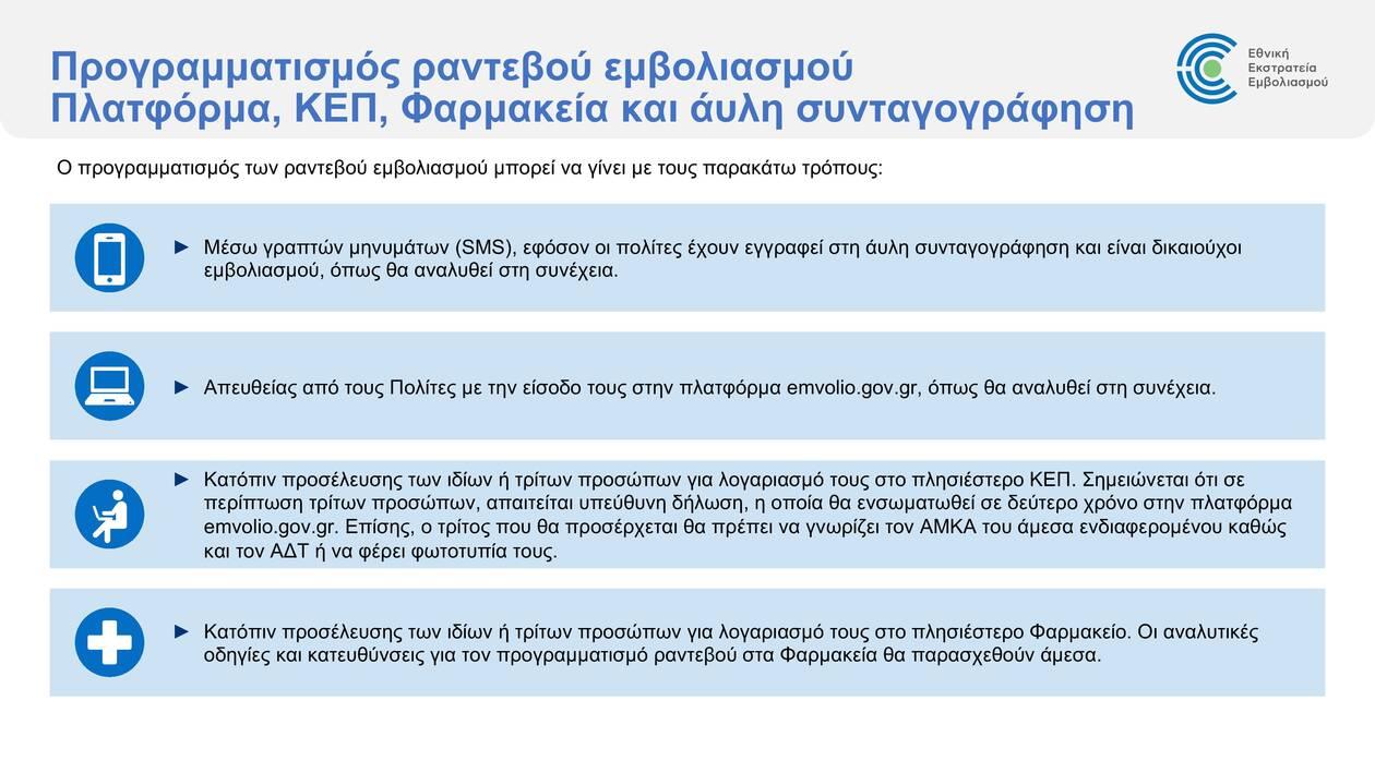 https://cdn.cnngreece.gr/media/news/2021/01/11/250203/photos/snapshot/Emvolio.gov.gr-platform-presentation_vFinal-fixed-2-page-013.jpg