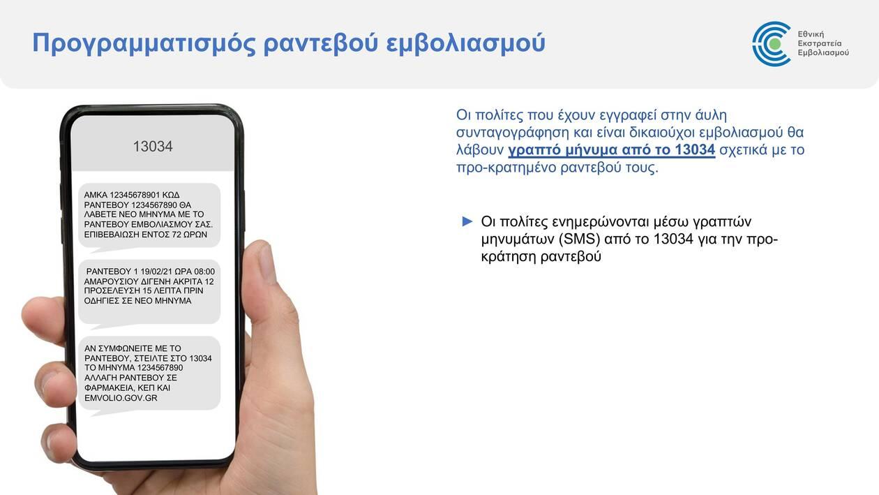 https://cdn.cnngreece.gr/media/news/2021/01/11/250203/photos/snapshot/Emvolio.gov.gr-platform-presentation_vFinal-fixed-2-page-015.jpg