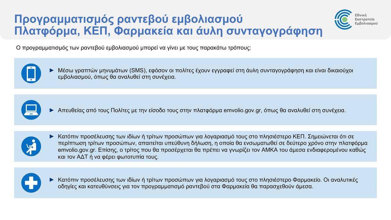 https://cdn.cnngreece.gr/media/news/2021/01/12/250277/photos/snapshot/Emvolio.gov.gr-platform-presentation_vFinal-fixed-2-page-013.jpg