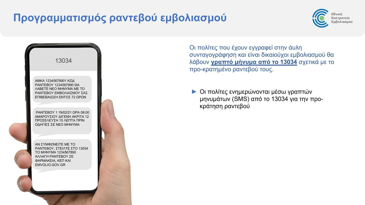https://cdn.cnngreece.gr/media/news/2021/01/12/250277/photos/snapshot/Emvolio.gov.gr-platform-presentation_vFinal-fixed-2-page-015.jpg