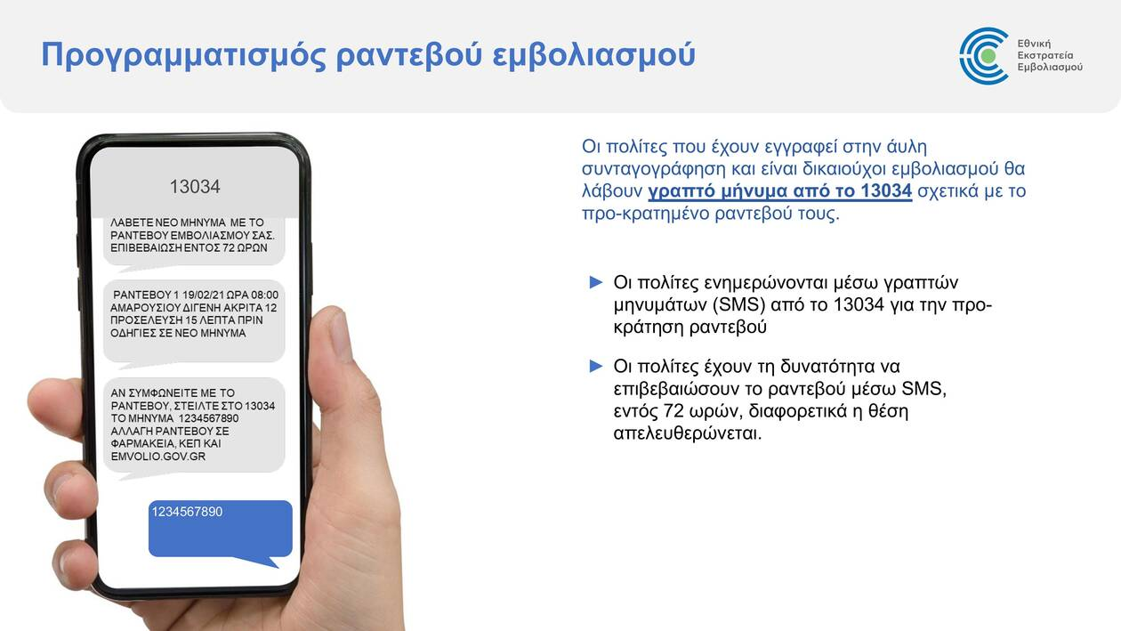 https://cdn.cnngreece.gr/media/news/2021/01/12/250277/photos/snapshot/Emvolio.gov.gr-platform-presentation_vFinal-fixed-2-page-016.jpg