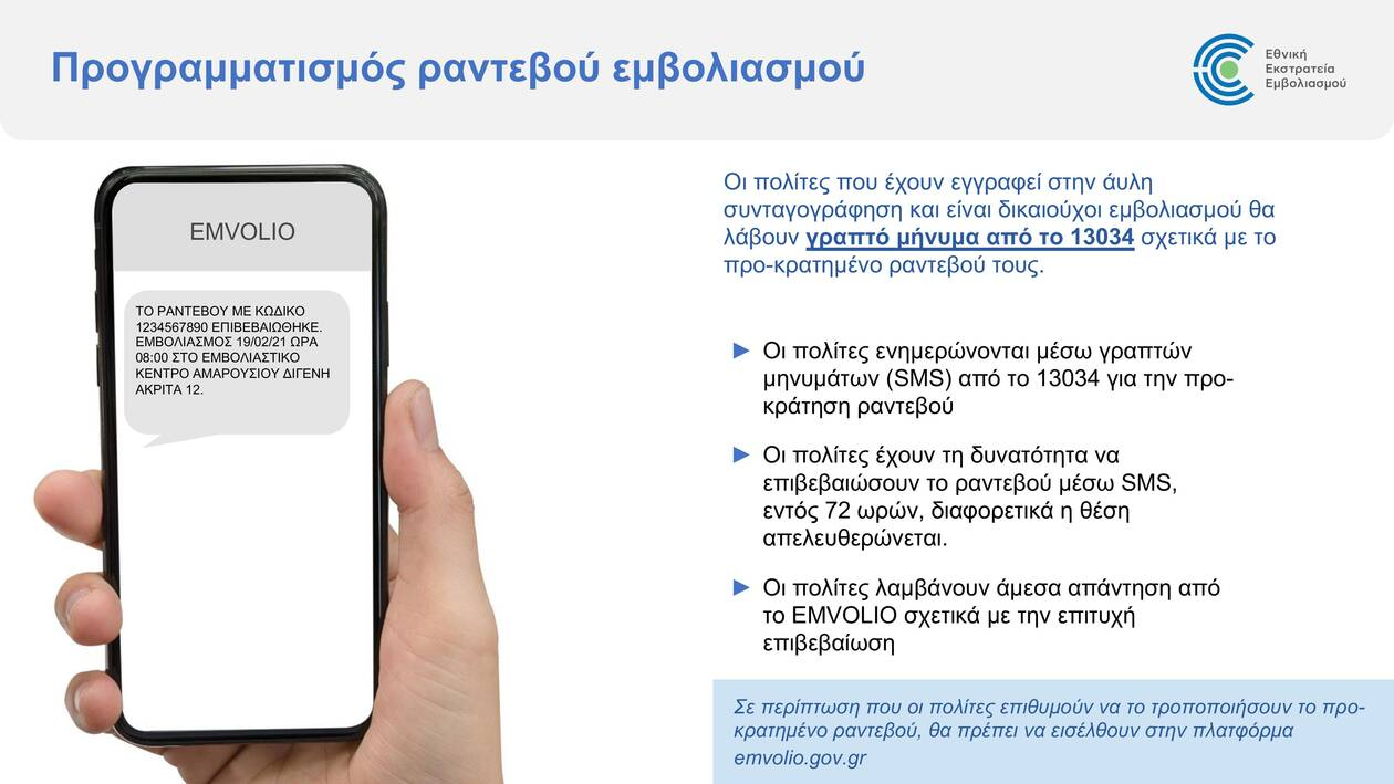 https://cdn.cnngreece.gr/media/news/2021/01/12/250277/photos/snapshot/Emvolio.gov.gr-platform-presentation_vFinal-fixed-2-page-017.jpg