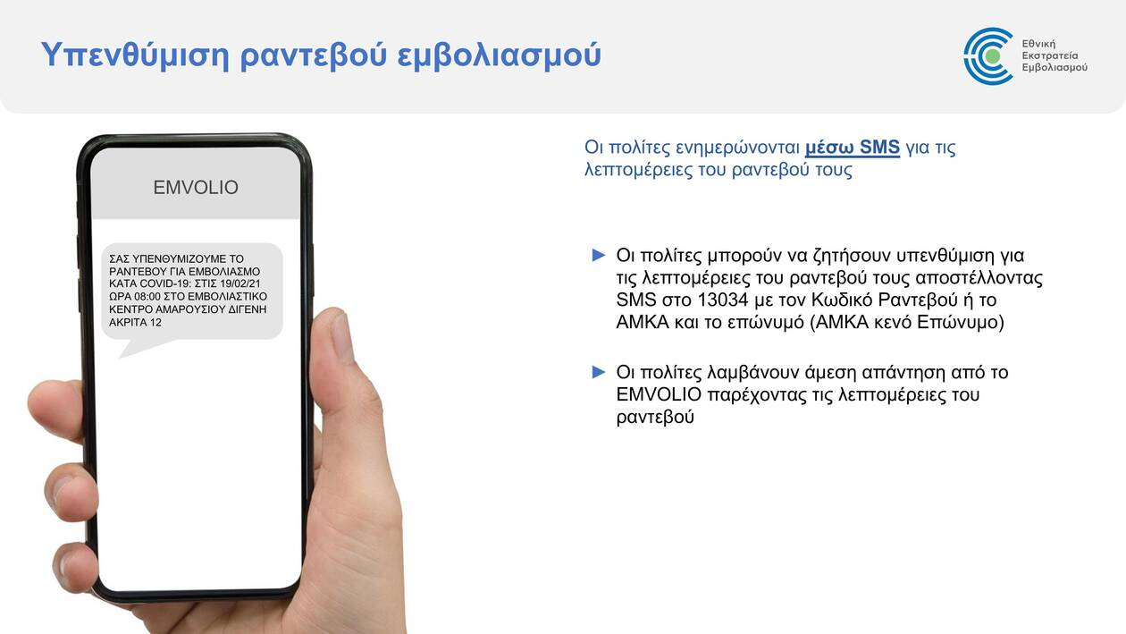 https://cdn.cnngreece.gr/media/news/2021/01/12/250277/photos/snapshot/Emvolio.gov.gr-platform-presentation_vFinal-fixed-2-page-032.jpg
