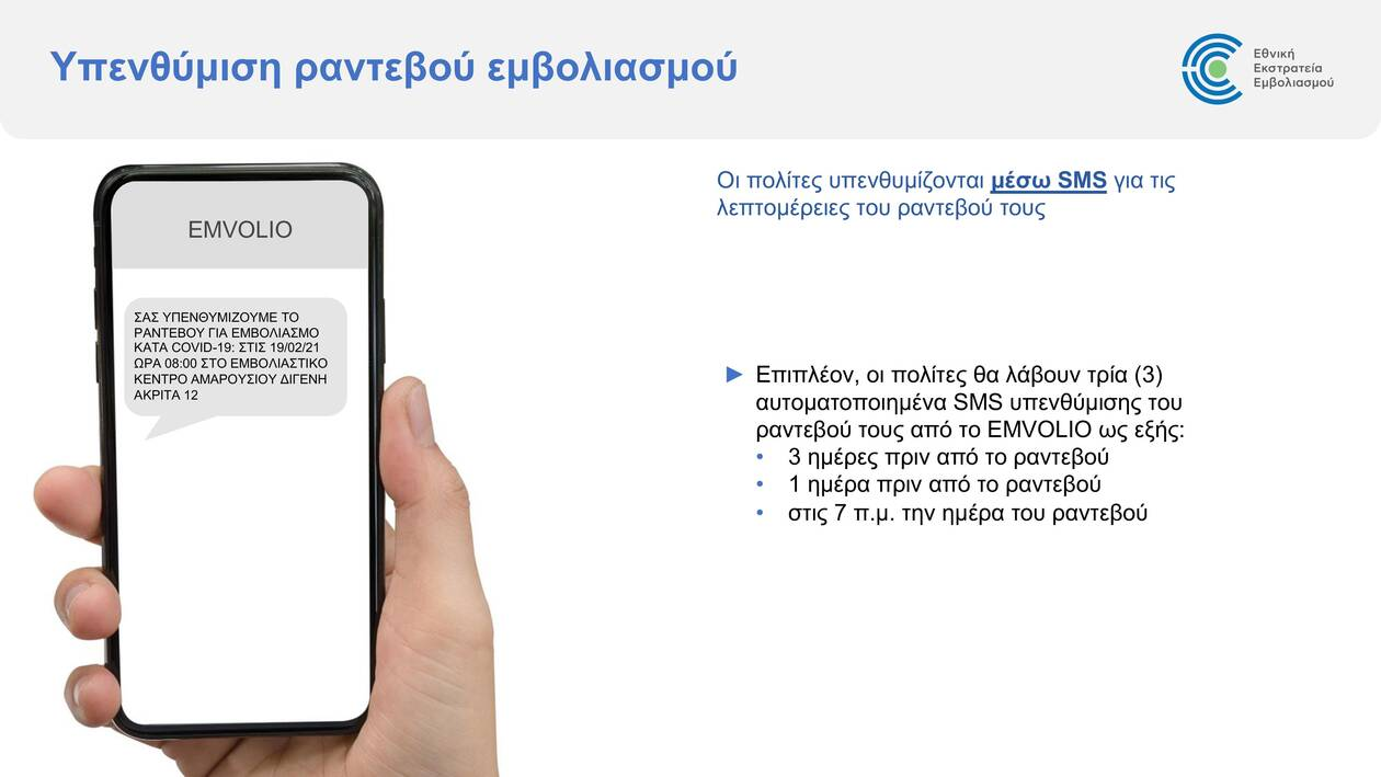 https://cdn.cnngreece.gr/media/news/2021/01/12/250277/photos/snapshot/Emvolio.gov.gr-platform-presentation_vFinal-fixed-2-page-033.jpg