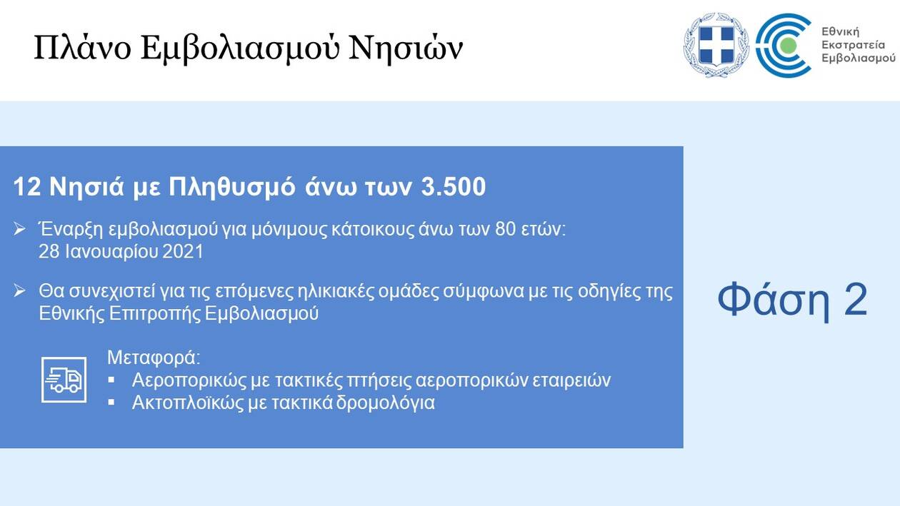 https://cdn.cnngreece.gr/media/news/2021/01/21/251480/photos/snapshot/Slide5-emvoliasmos.jpg