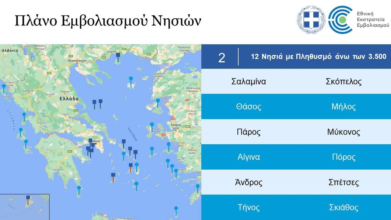 https://cdn.cnngreece.gr/media/news/2021/01/21/251480/photos/snapshot/Slide6-emvoliasmos.jpg