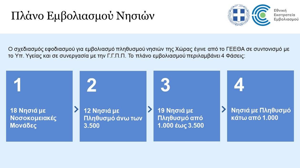 https://cdn.cnngreece.gr/media/news/2021/01/21/251487/photos/snapshot/Slide2-emvoliasmos.jpg