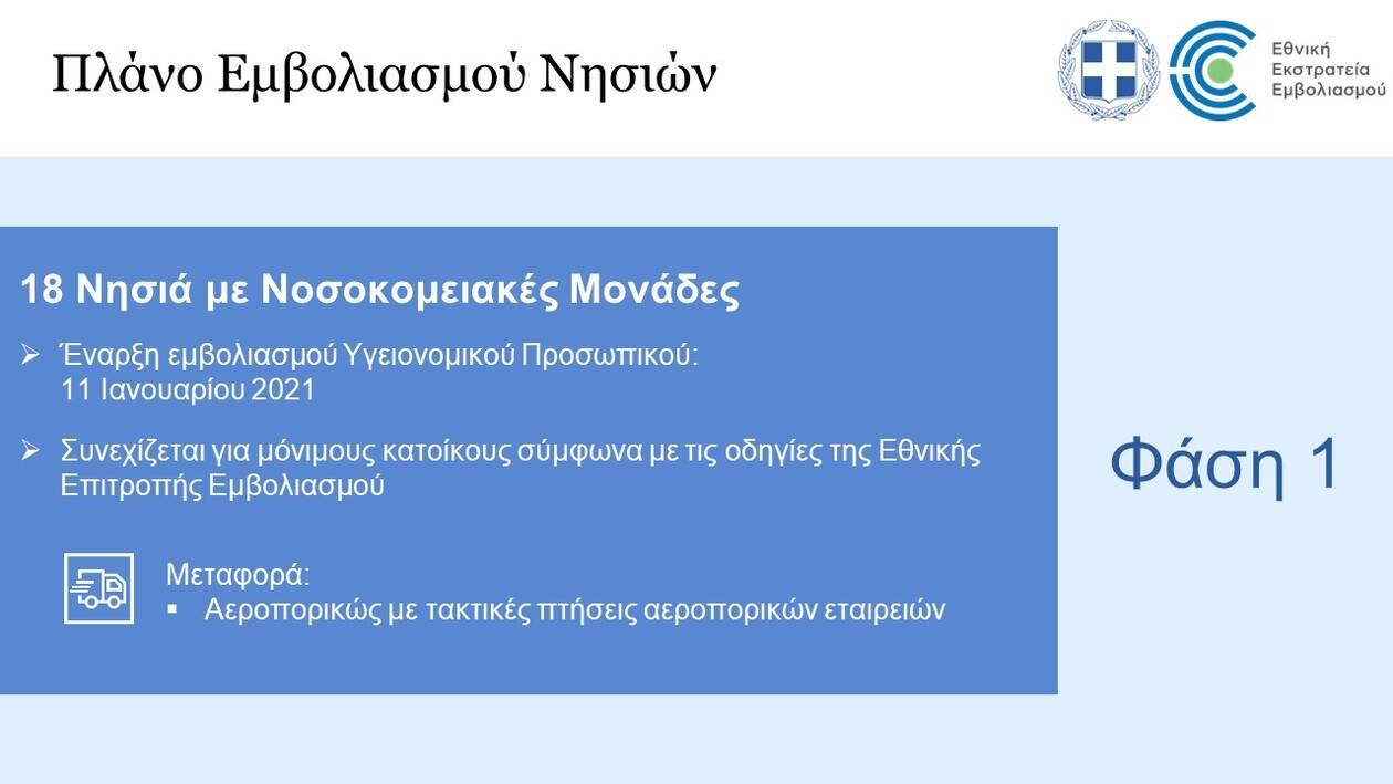 https://cdn.cnngreece.gr/media/news/2021/01/21/251487/photos/snapshot/Slide3-emvoliasmos.jpg