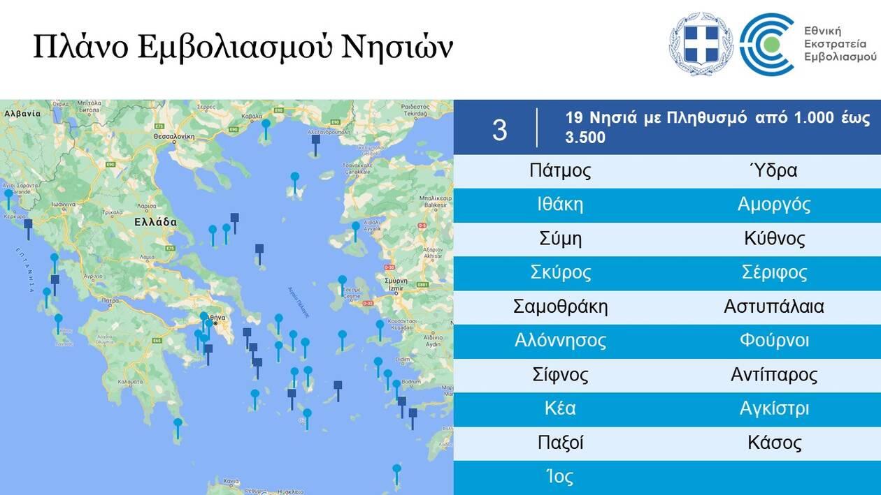 https://cdn.cnngreece.gr/media/news/2021/01/21/251488/photos/snapshot/Slide8-emvoliasmos.jpg