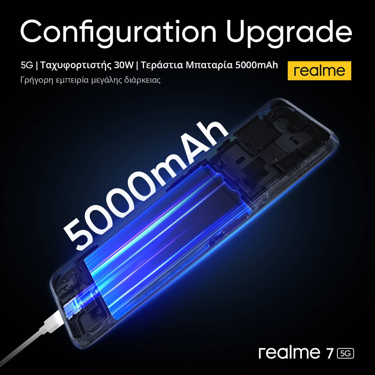 https://cdn.cnngreece.gr/media/news/2021/01/25/251918/photos/snapshot/realme-7-5G-5.jpg