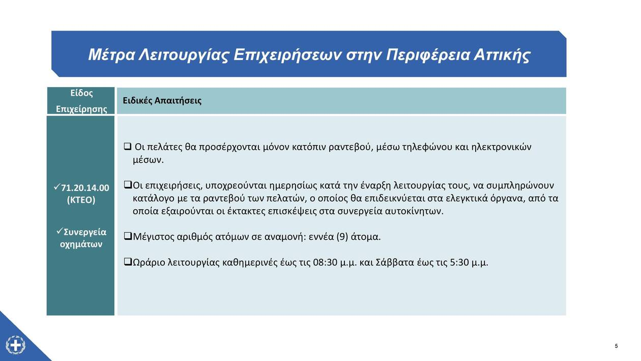 https://cdn.cnngreece.gr/media/news/2021/02/10/253970/photos/snapshot/emporika-katasthmata-leitoyrgia-lockdown-7.jpg