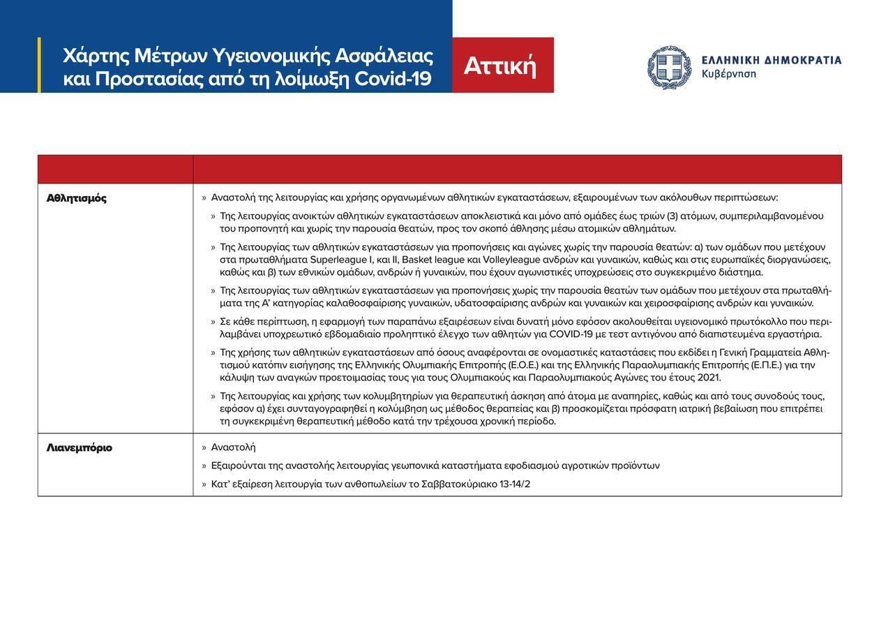 https://cdn.cnngreece.gr/media/news/2021/02/10/253987/photos/snapshot/3-epipeda-prostasias-9-2-21-page-003.jpg