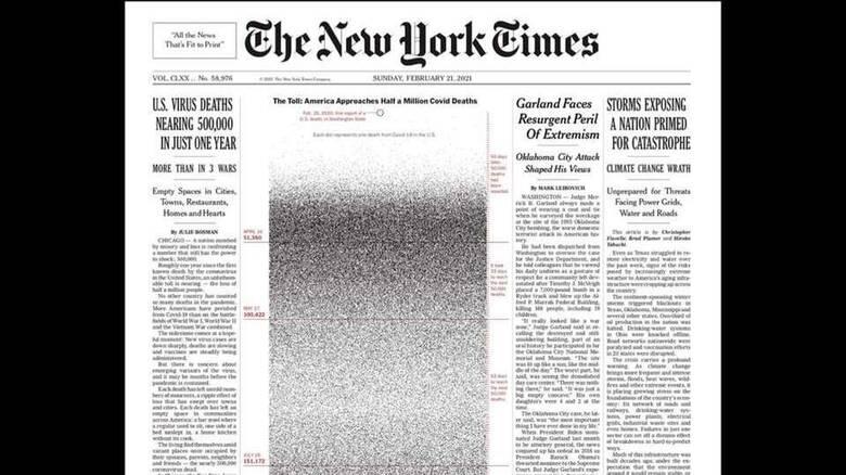 Κορωνοϊός - Το πρωτοσέλιδο των New York Times: Μία κουκίδα για κάθε ζωή που χάθηκε