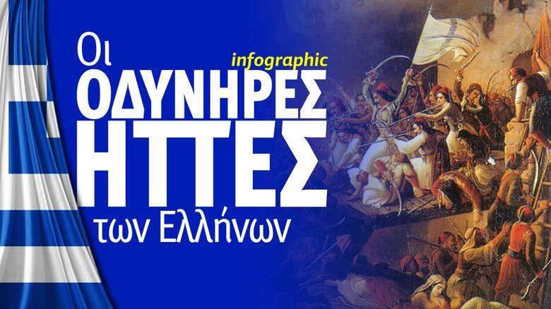 1821: Οι οδυνηρές ήττες των Ελλήνων - Δείτε το infographic