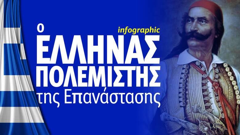 1821: Ο Έλληνας πολεμιστής της Επανάστασης - Δείτε το infographic