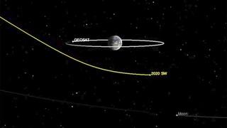 «Συνωστισμός» νέων αστεροειδών κοντά στη Γη  το 2020: Άγγιξαν τους 3.000