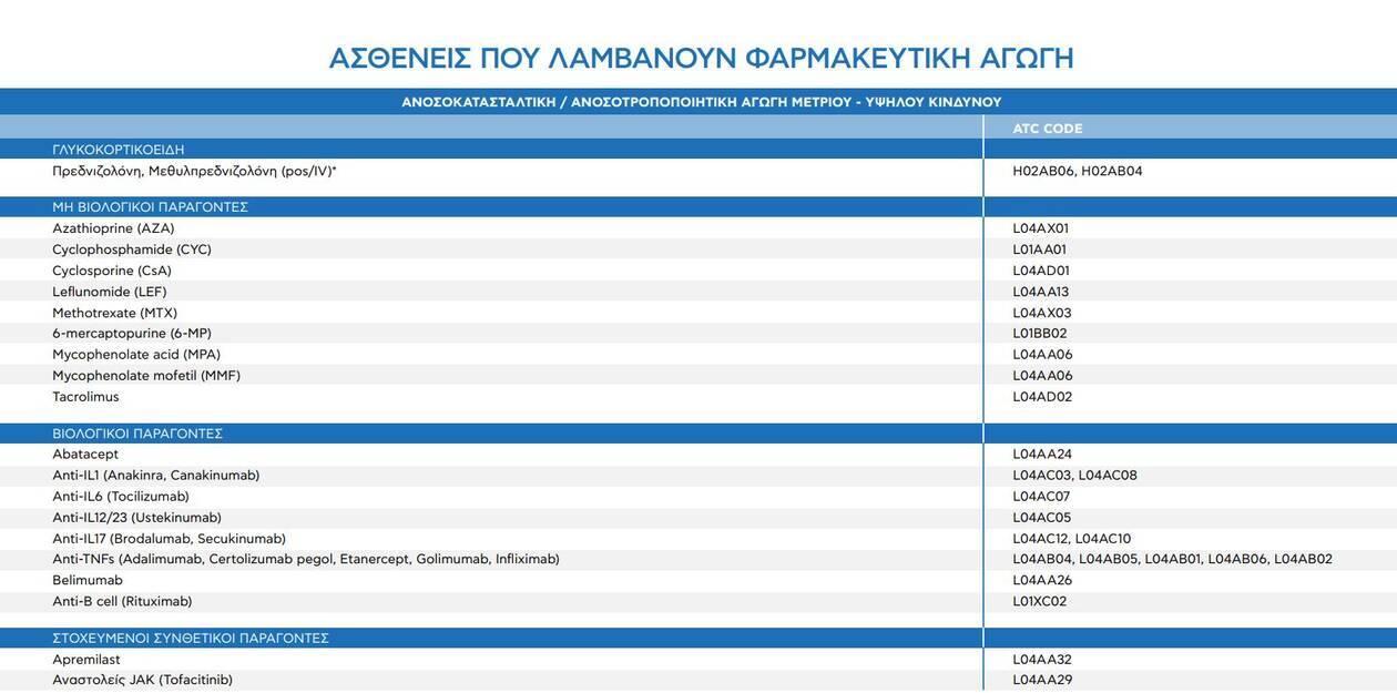 https://cdn.cnngreece.gr/media/news/2021/03/16/258412/photos/snapshot/emvolio2.jpg