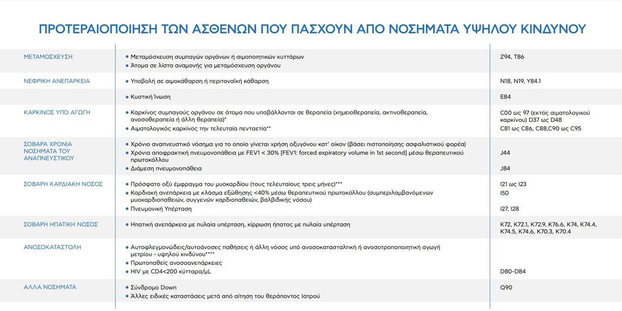 https://cdn.cnngreece.gr/media/news/2021/03/17/258470/photos/snapshot/emvolio1.jpg