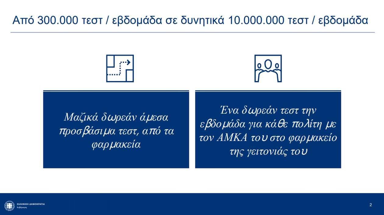 https://cdn.cnngreece.gr/media/news/2021/03/19/258880/photos/snapshot/skertsos-2.jpg