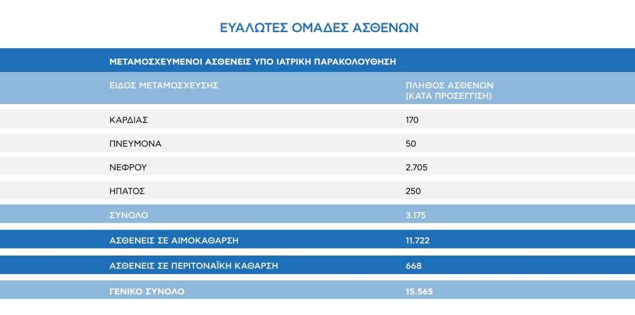 https://cdn.cnngreece.gr/media/news/2021/03/21/259061/photos/snapshot/emvolio3.jpg